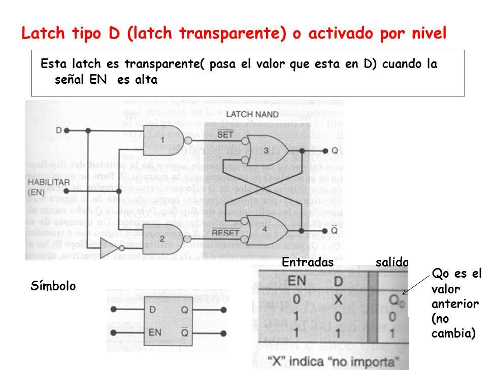 Latch tipo D (latch transparente) o activado por nivel