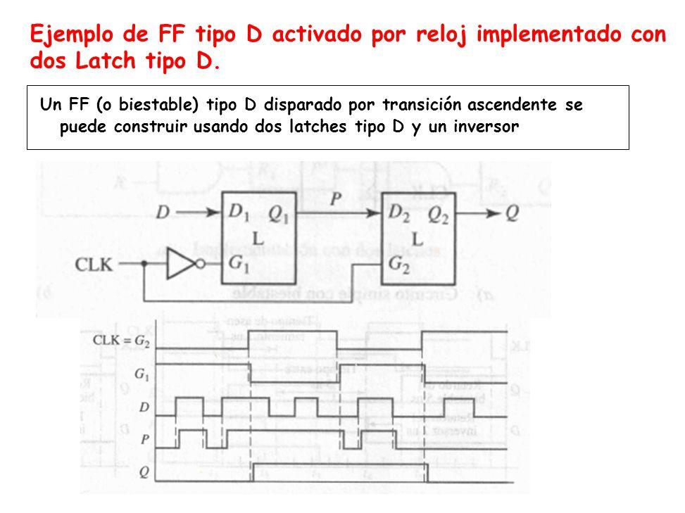 Ejemplo de FF tipo D activado por reloj implementado con dos Latch tipo D.