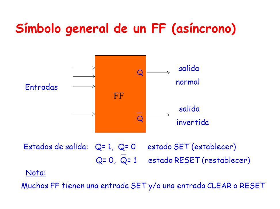 Símbolo general de un FF (asíncrono)