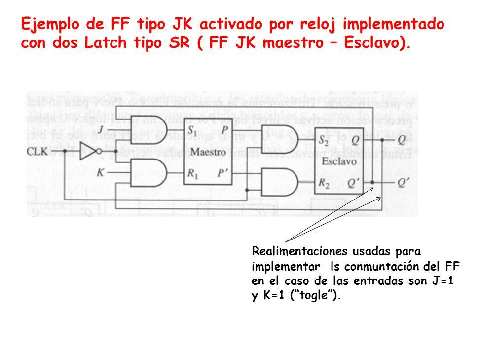 Ejemplo de FF tipo JK activado por reloj implementado con dos Latch tipo SR ( FF JK maestro – Esclavo).