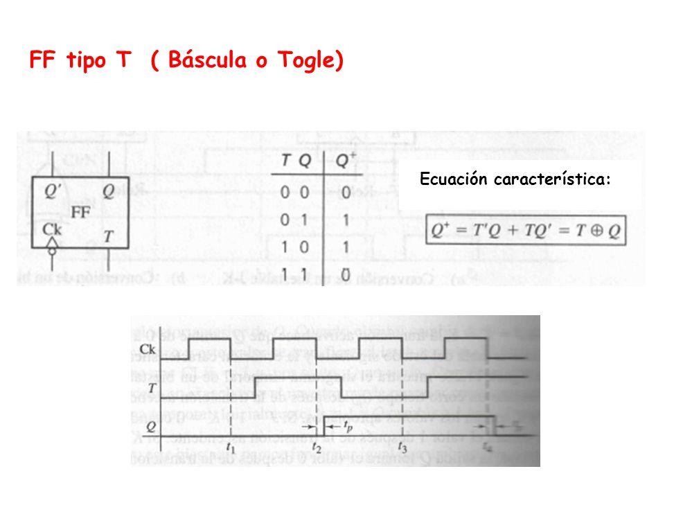 FF tipo T ( Báscula o Togle)