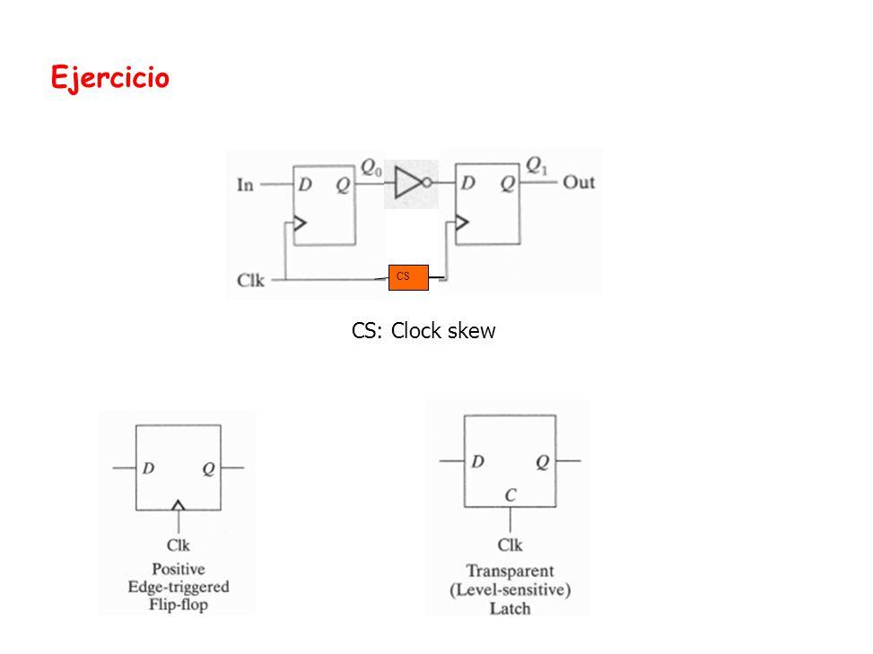 Ejercicio CS CS: Clock skew