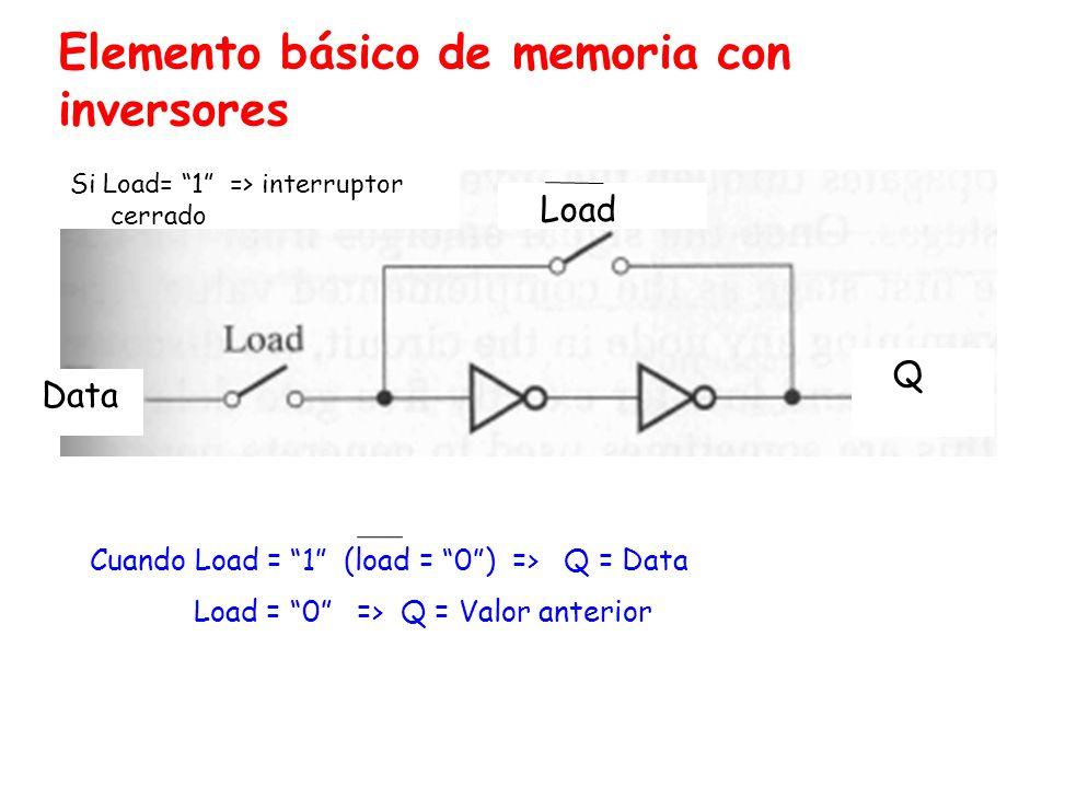 Elemento básico de memoria con inversores