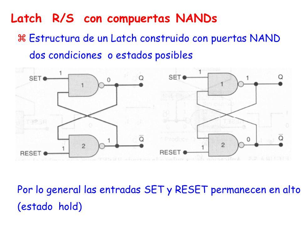 Latch R/S con compuertas NANDs