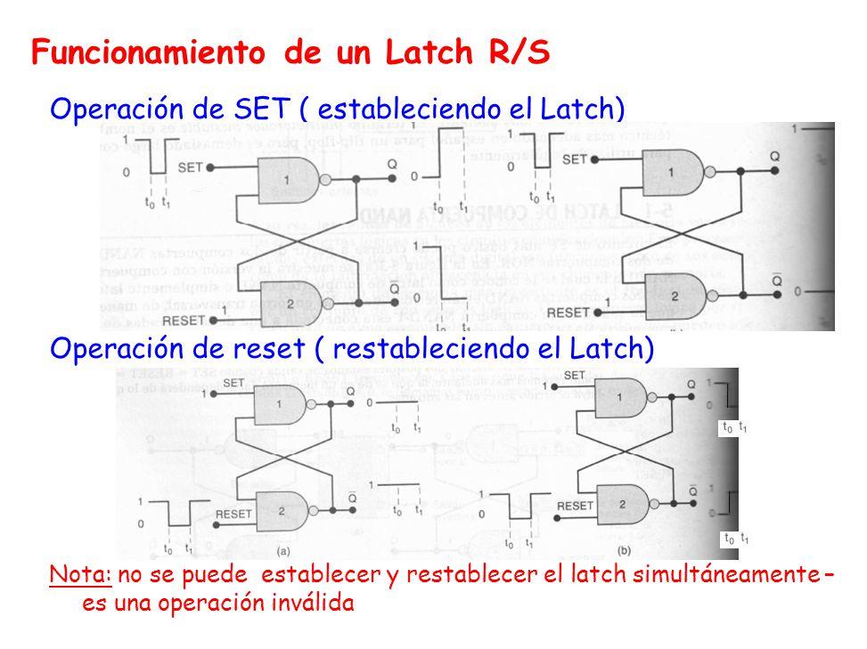 Funcionamiento de un Latch R/S