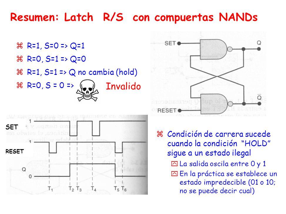 Resumen: Latch R/S con compuertas NANDs