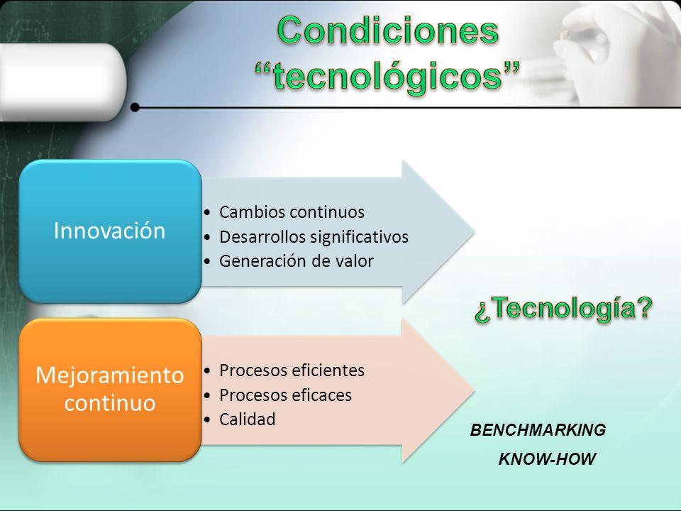 Condiciones tecnológicos