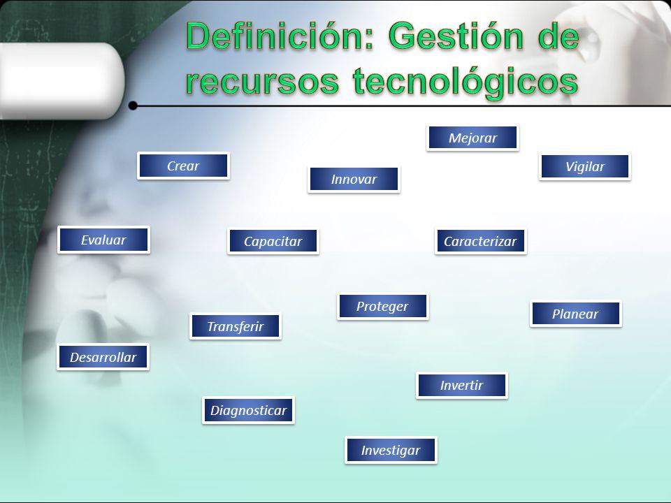 Definición: Gestión de recursos tecnológicos