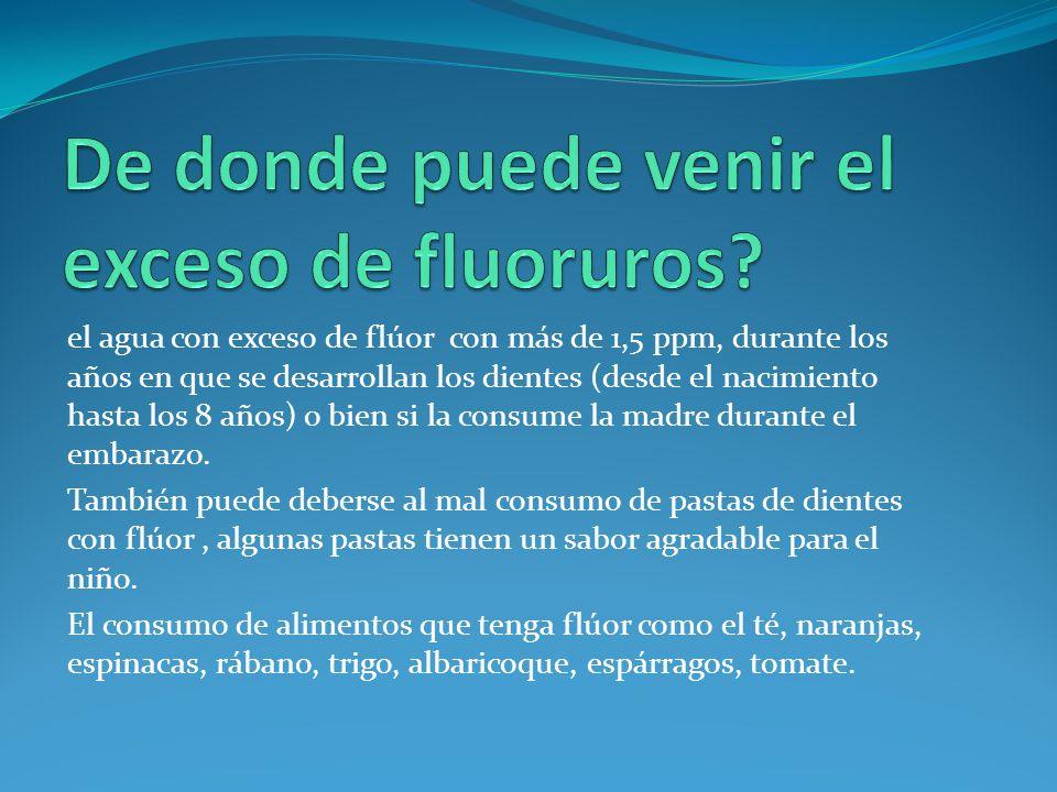 De donde puede venir el exceso de fluoruros