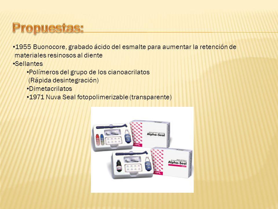 Propuestas: 1955 Buonocore, grabado ácido del esmalte para aumentar la retención de. materiales resinosos al diente.