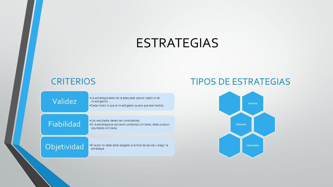 ESTRATEGIAS CRITERIOS TIPOS DE ESTRATEGIAS Validez Fiabilidad
