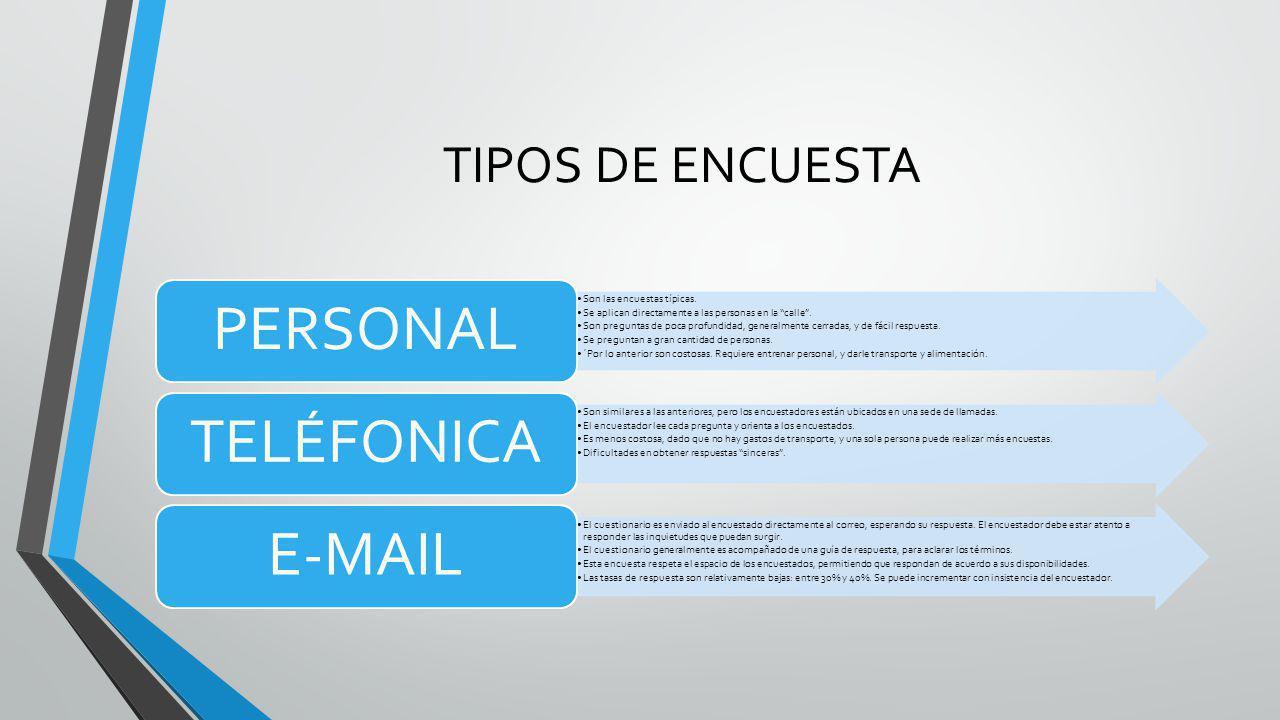 PERSONAL TELÉFONICA E-MAIL TIPOS DE ENCUESTA