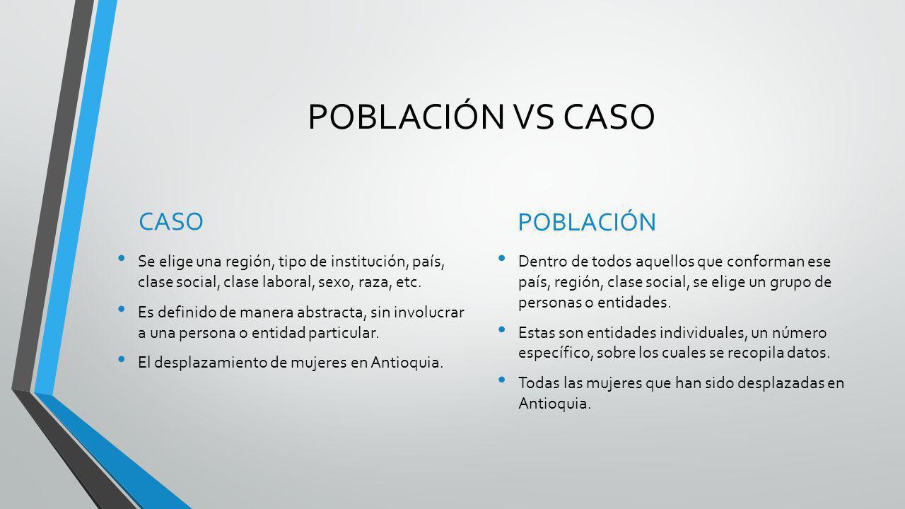 POBLACIÓN VS CASO CASO POBLACIÓN