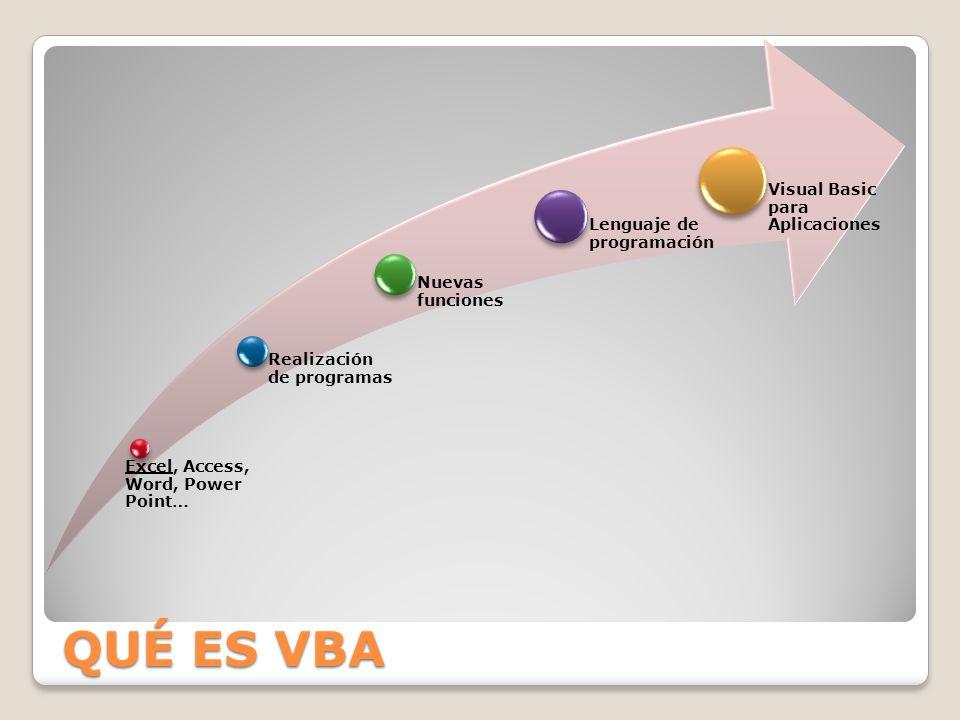 QUÉ ES VBA Visual Basic para Aplicaciones Lenguaje de programación