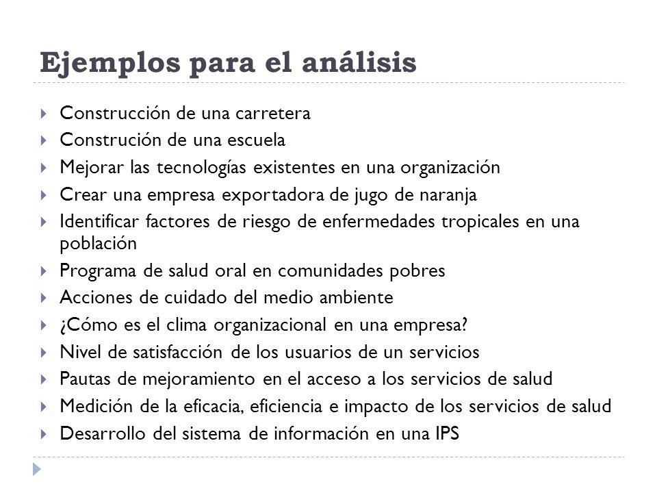 Ejemplos para el análisis