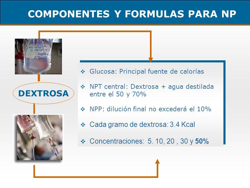 COMPONENTES Y FORMULAS PARA NP