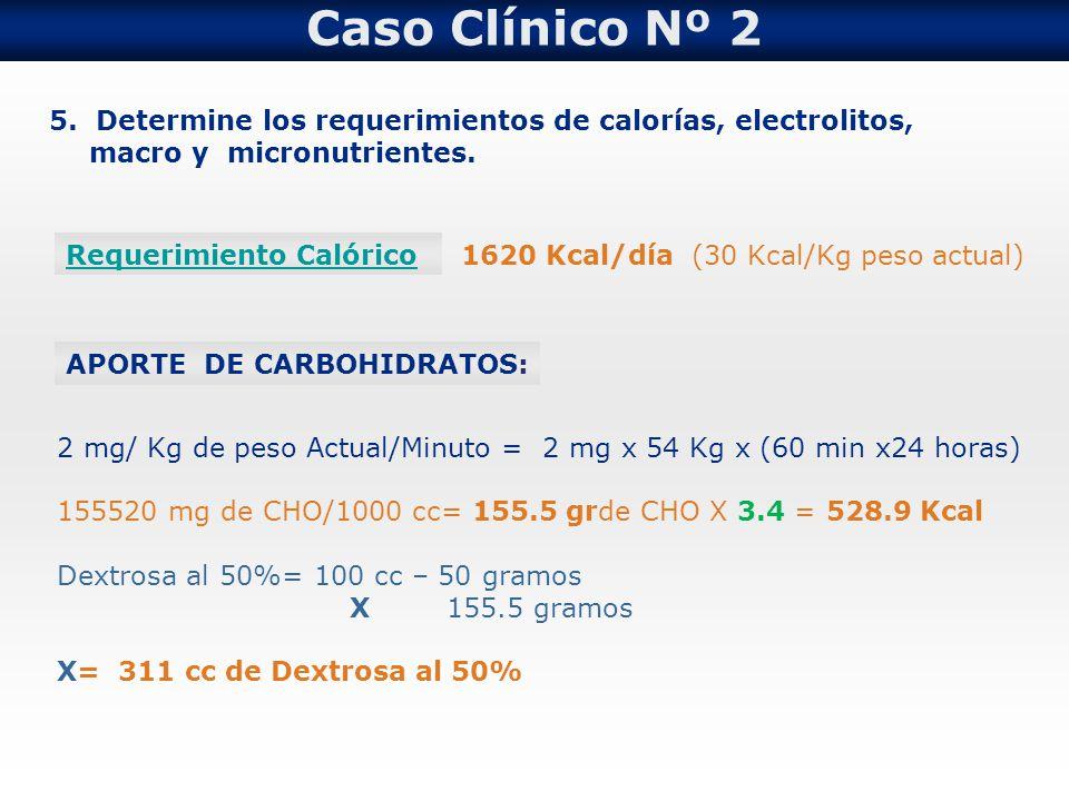 Caso Clínico Nº 2 5. Determine los requerimientos de calorías, electrolitos, macro y micronutrientes.