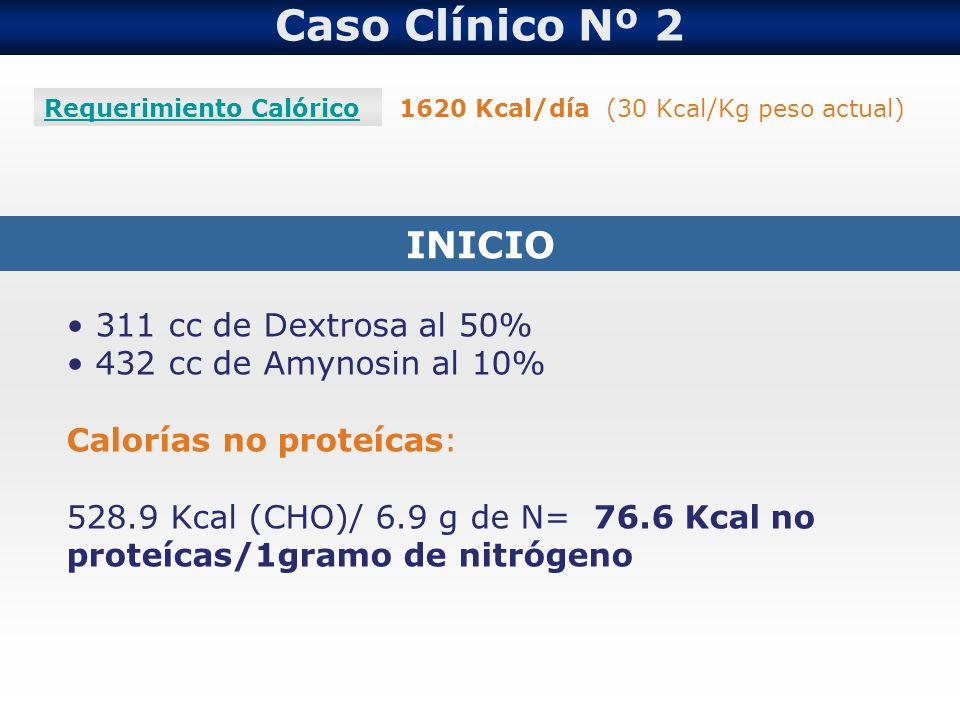 Caso Clínico Nº 2 INICIO 311 cc de Dextrosa al 50%