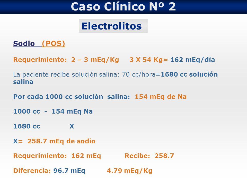Caso Clínico Nº 2 Electrolitos Sodio (POS)