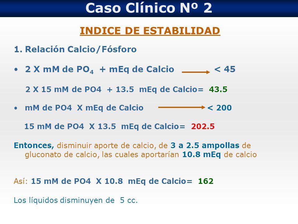 Caso Clínico Nº 2 INDICE DE ESTABILIDAD Relación Calcio/Fósforo