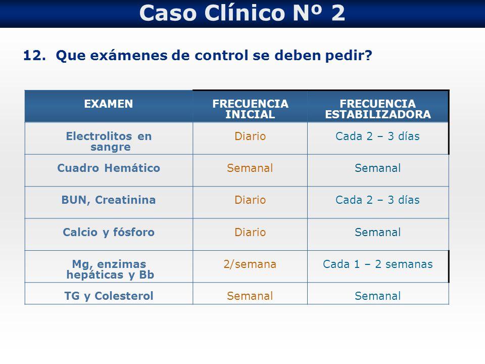 Caso Clínico Nº 2 12. Que exámenes de control se deben pedir EXAMEN