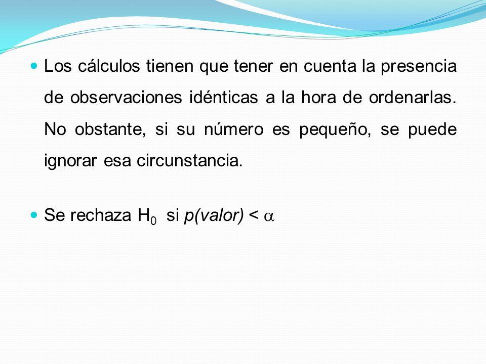 Los cálculos tienen que tener en cuenta la presencia de observaciones idénticas a la hora de ordenarlas. No obstante, si su número es pequeño, se puede ignorar esa circunstancia.