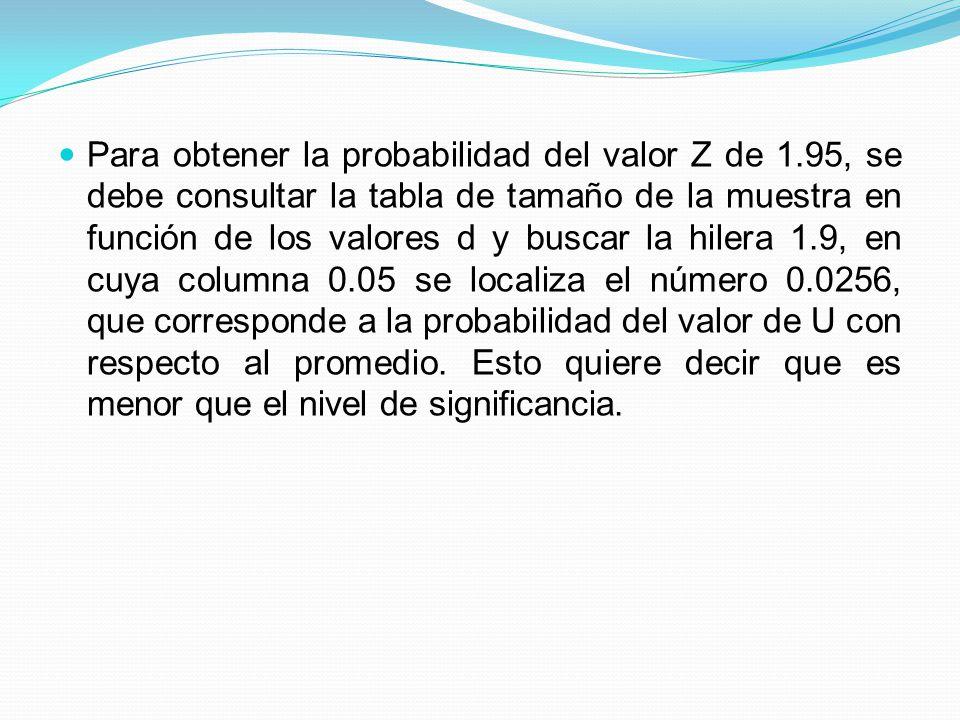 Para obtener la probabilidad del valor Z de 1