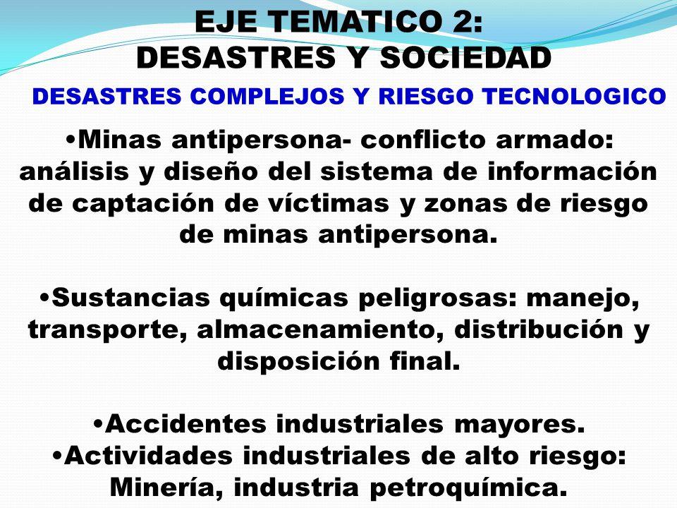 EJE TEMATICO 2: DESASTRES Y SOCIEDAD