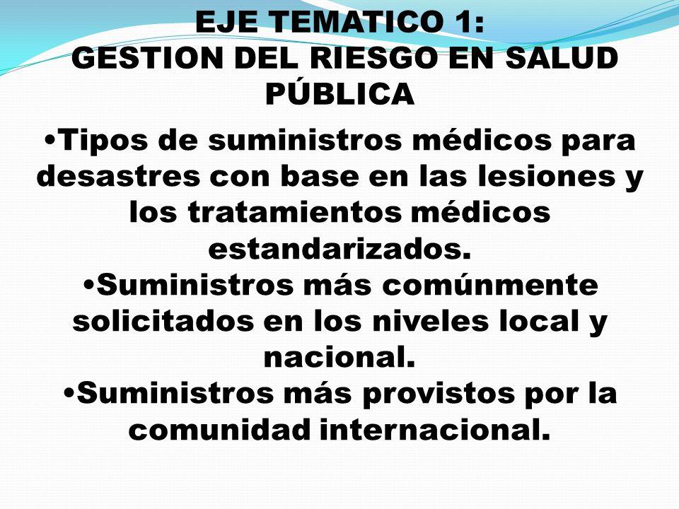 GESTION DEL RIESGO EN SALUD PÚBLICA