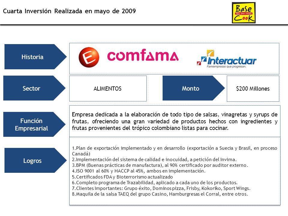 Cuarta Inversión Realizada en mayo de 2009