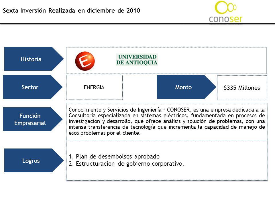 Sexta Inversión Realizada en diciembre de 2010