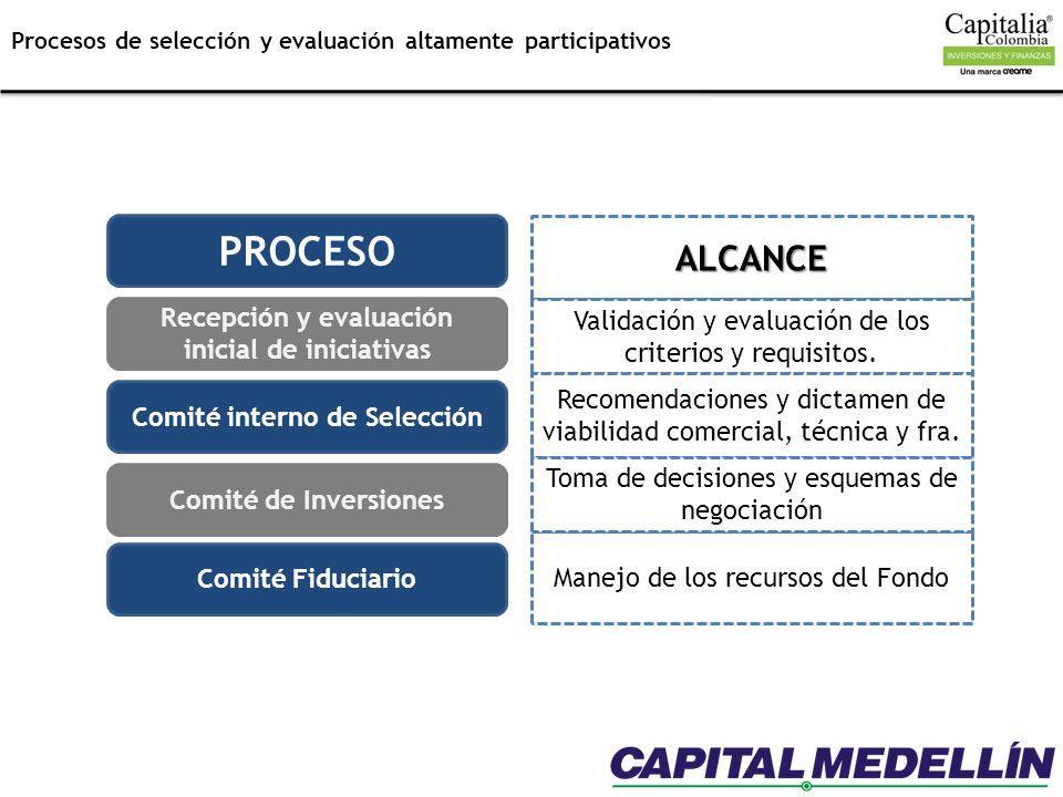 PROCESO ALCANCE Recepción y evaluación inicial de iniciativas