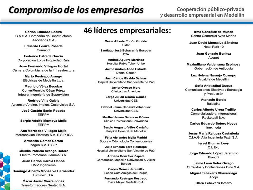 46 líderes empresariales: