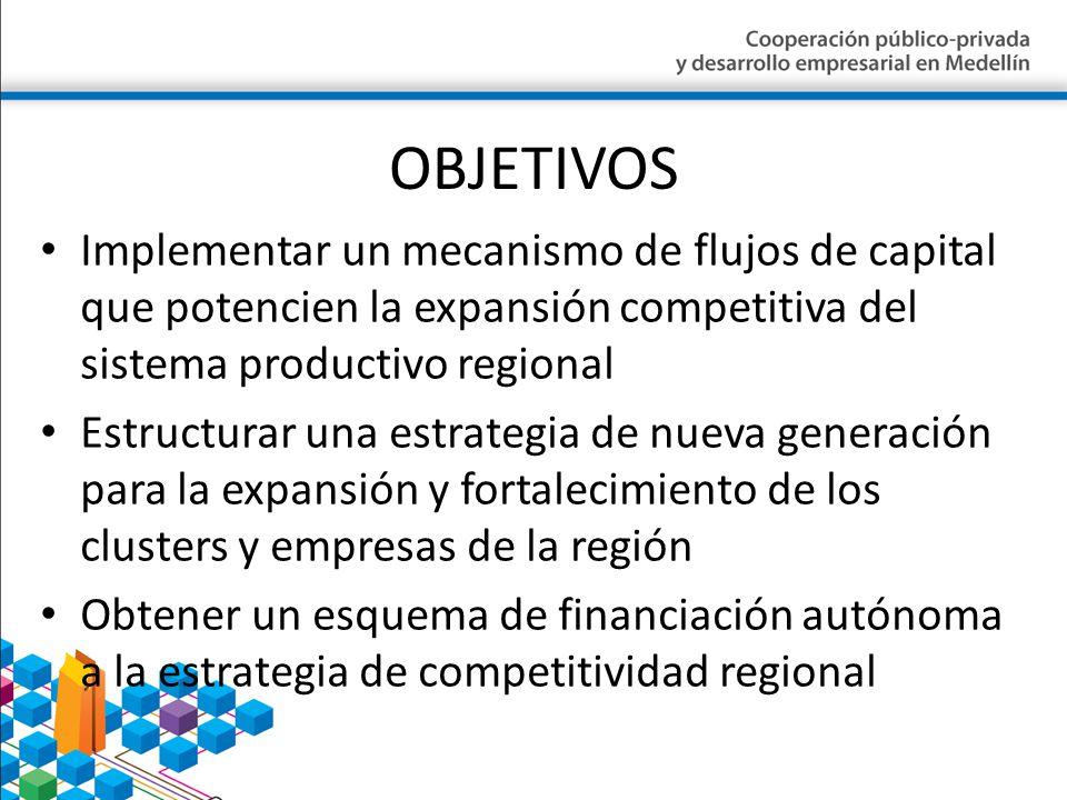 OBJETIVOS Implementar un mecanismo de flujos de capital que potencien la expansión competitiva del sistema productivo regional.