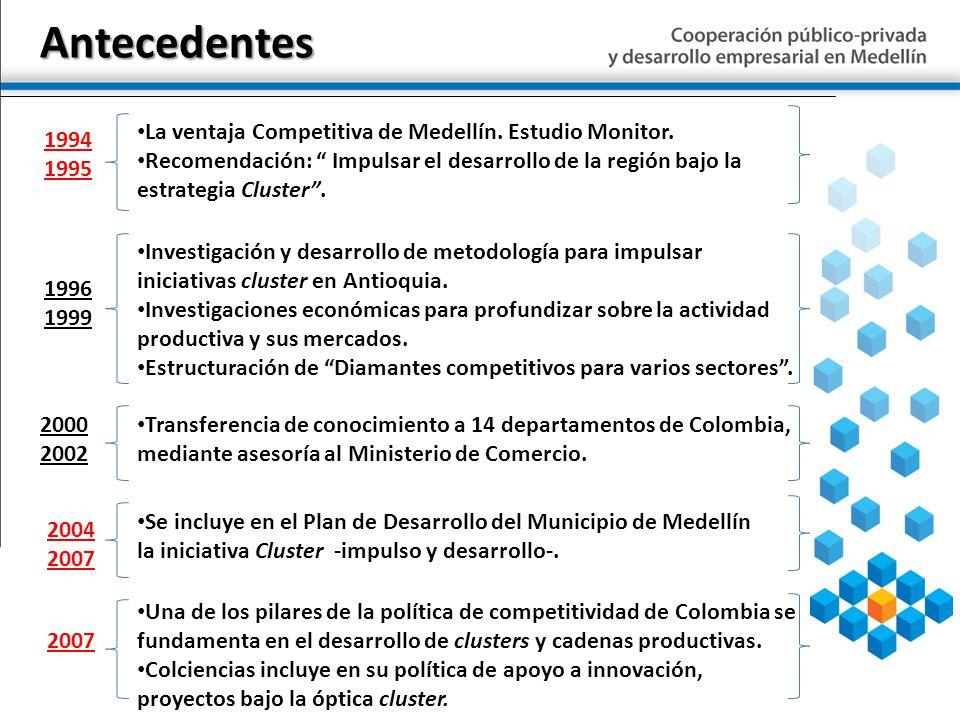 Antecedentes La ventaja Competitiva de Medellín. Estudio Monitor.