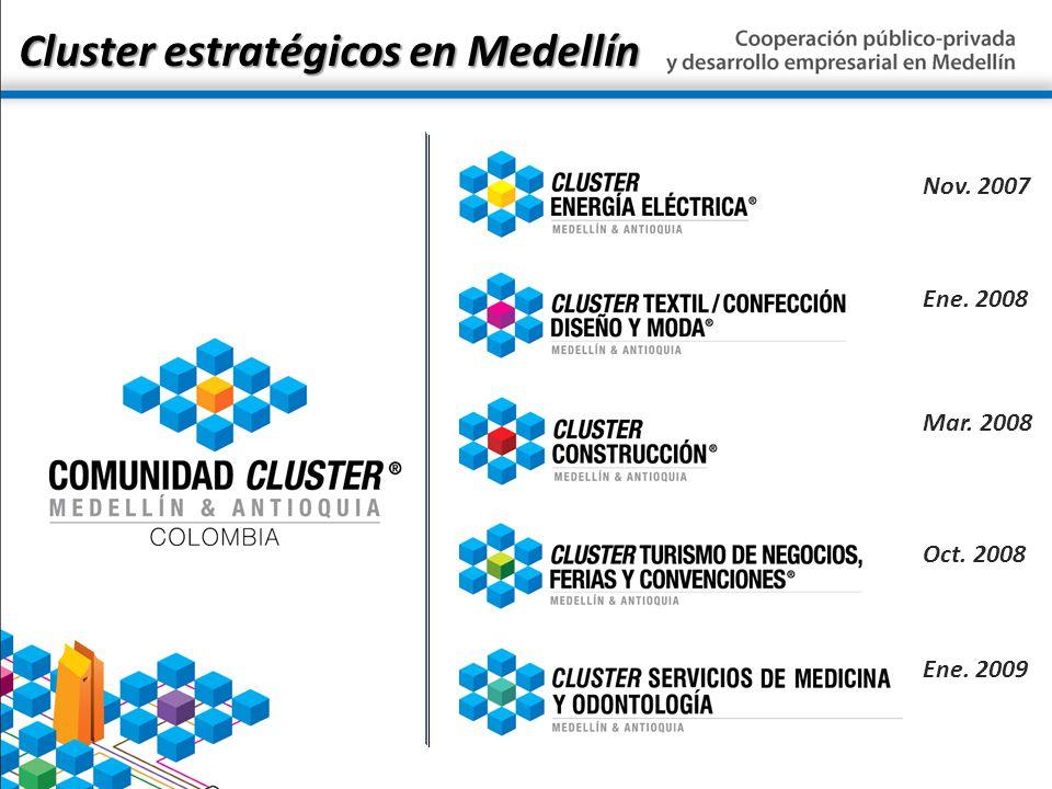 Cluster estratégicos en Medellín