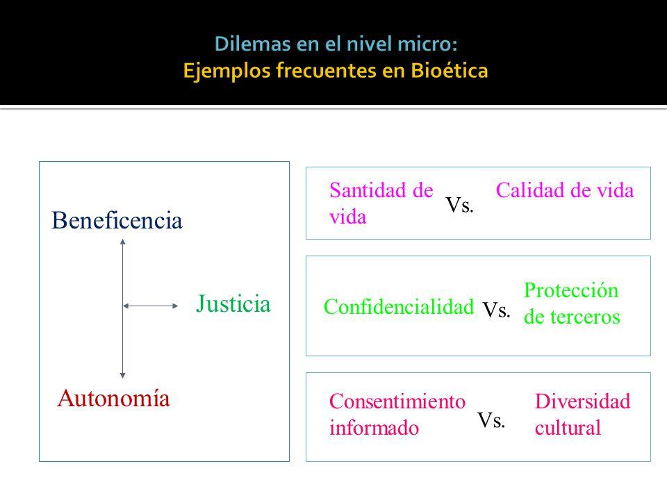Dilemas en el nivel micro: Ejemplos frecuentes en Bioética