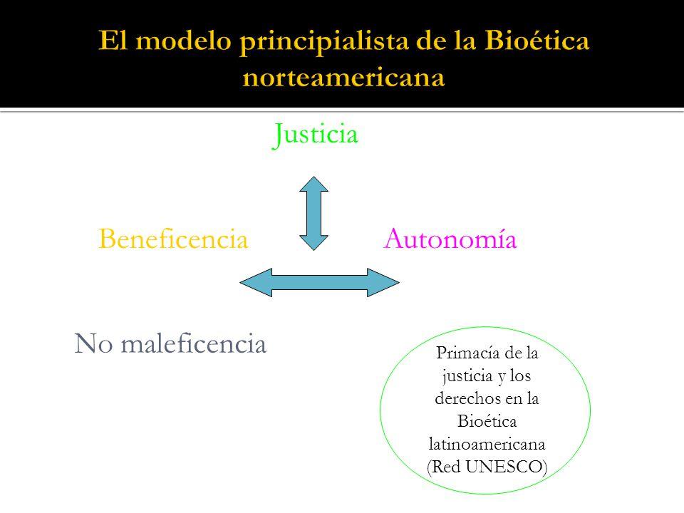 El modelo principialista de la Bioética norteamericana