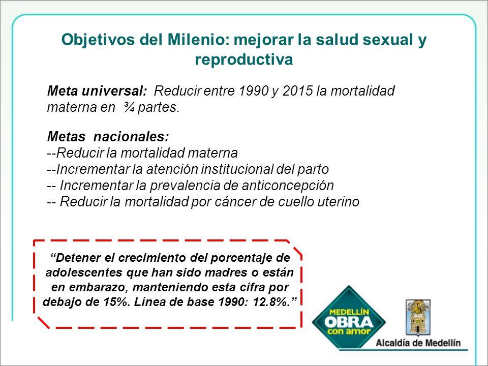 Objetivos del Milenio: mejorar la salud sexual y reproductiva