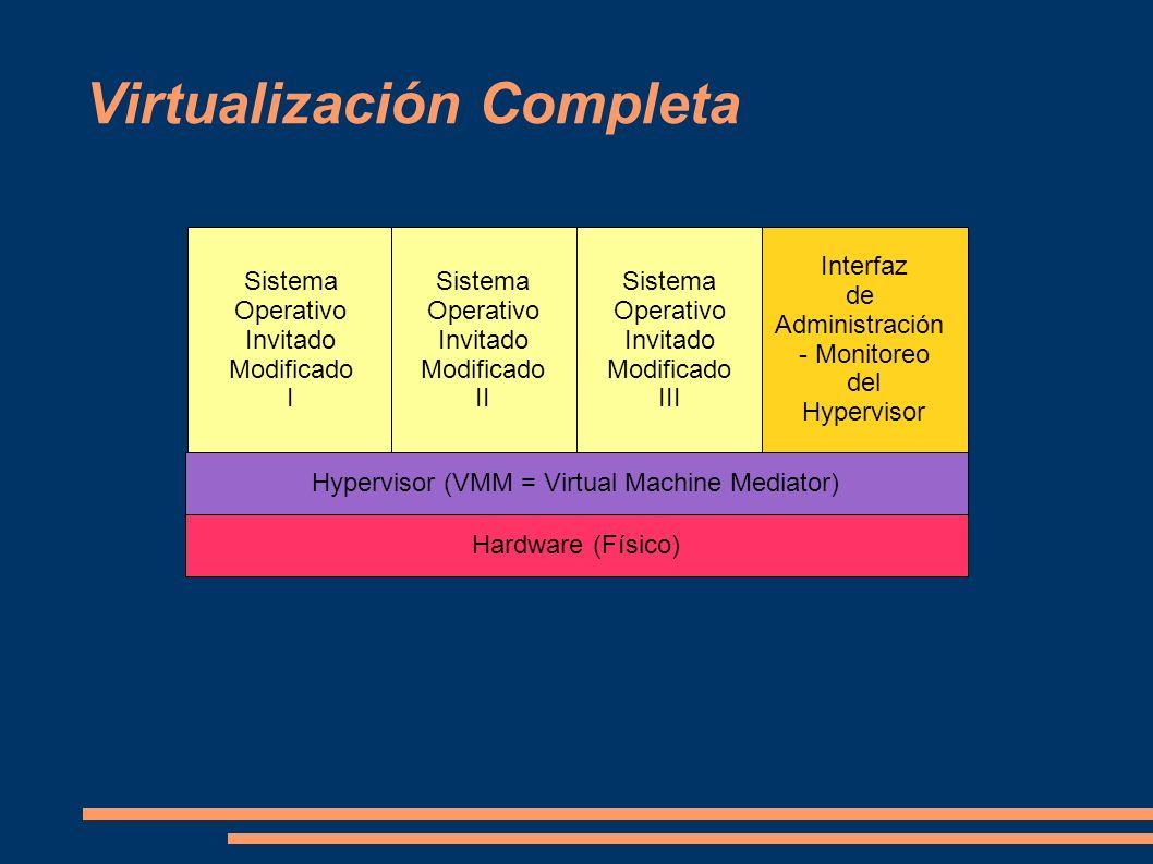 Virtualización Completa