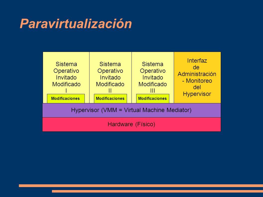 Paravirtualización Sistema Operativo Invitado Modificado I