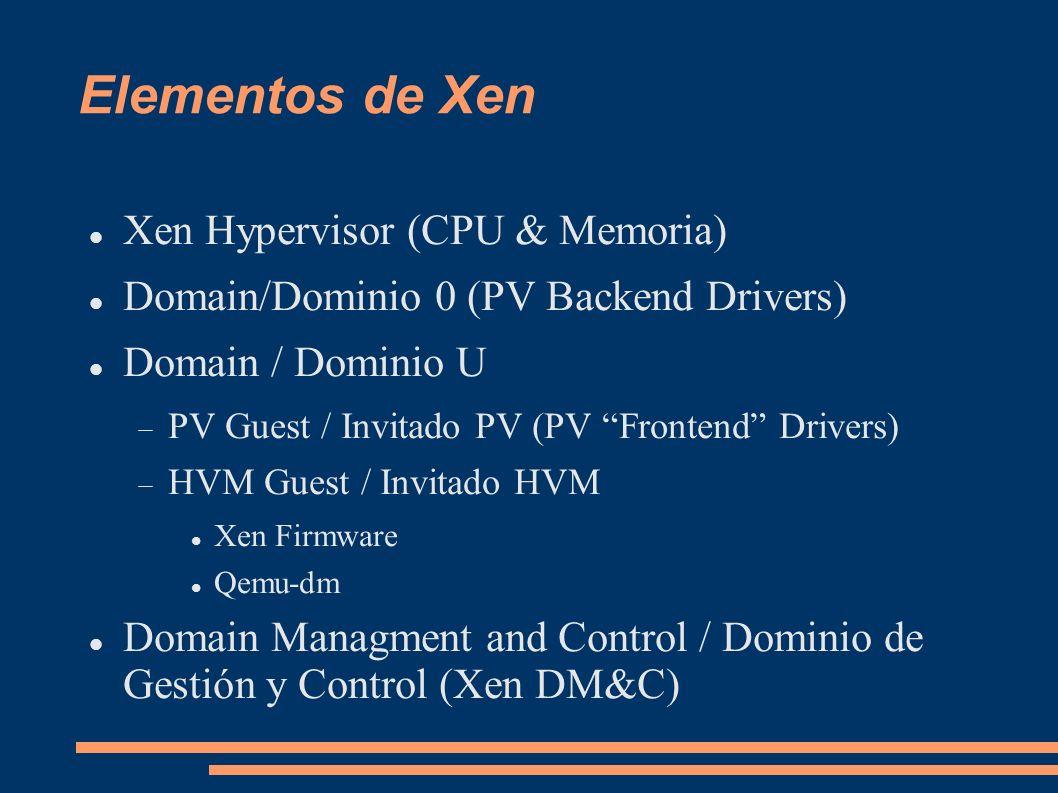Elementos de Xen Xen Hypervisor (CPU & Memoria)