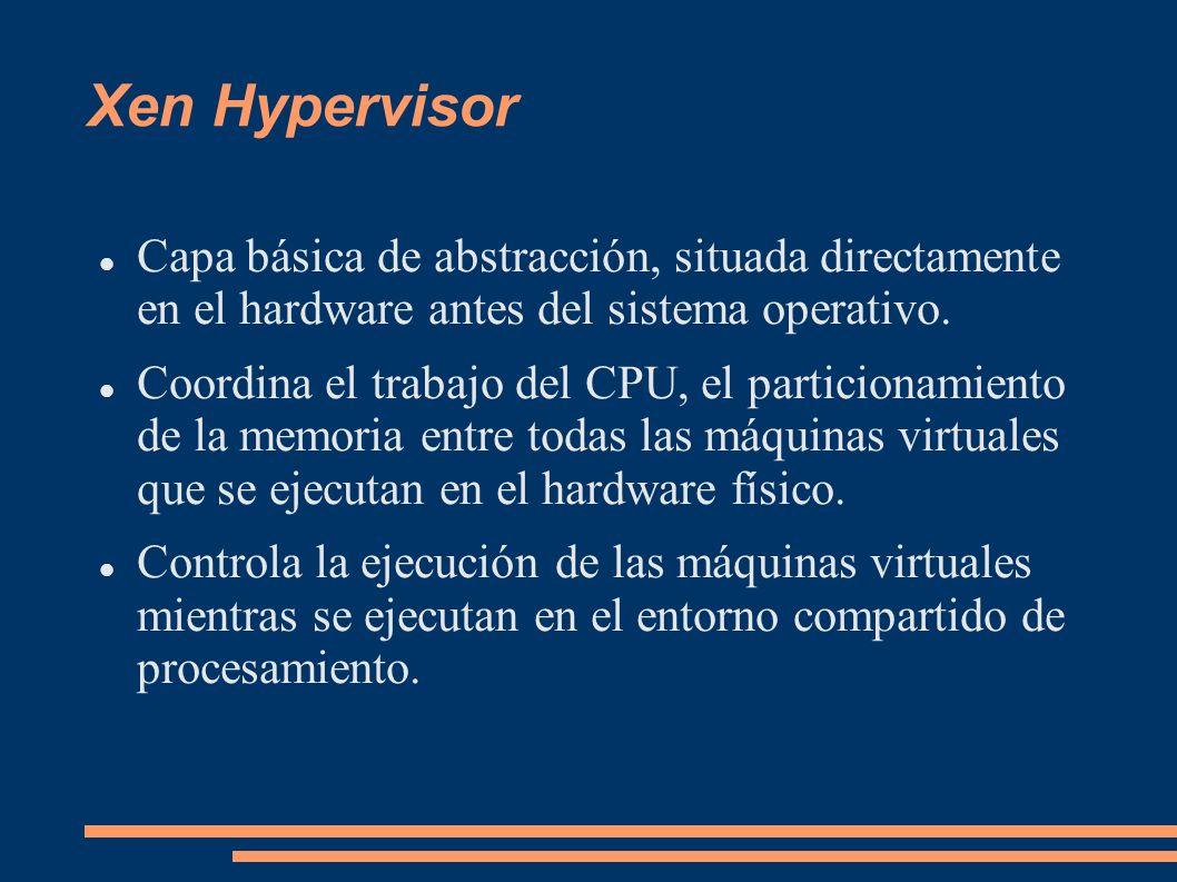 Xen HypervisorCapa básica de abstracción, situada directamente en el hardware antes del sistema operativo.