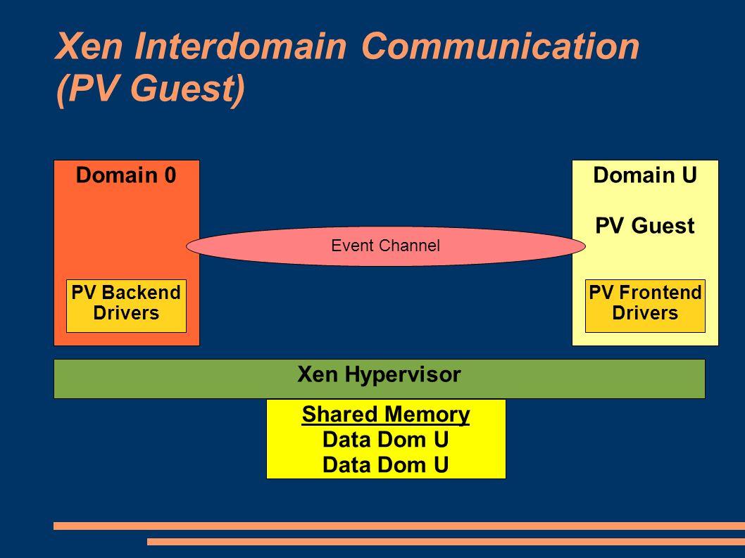 Xen Interdomain Communication (PV Guest)