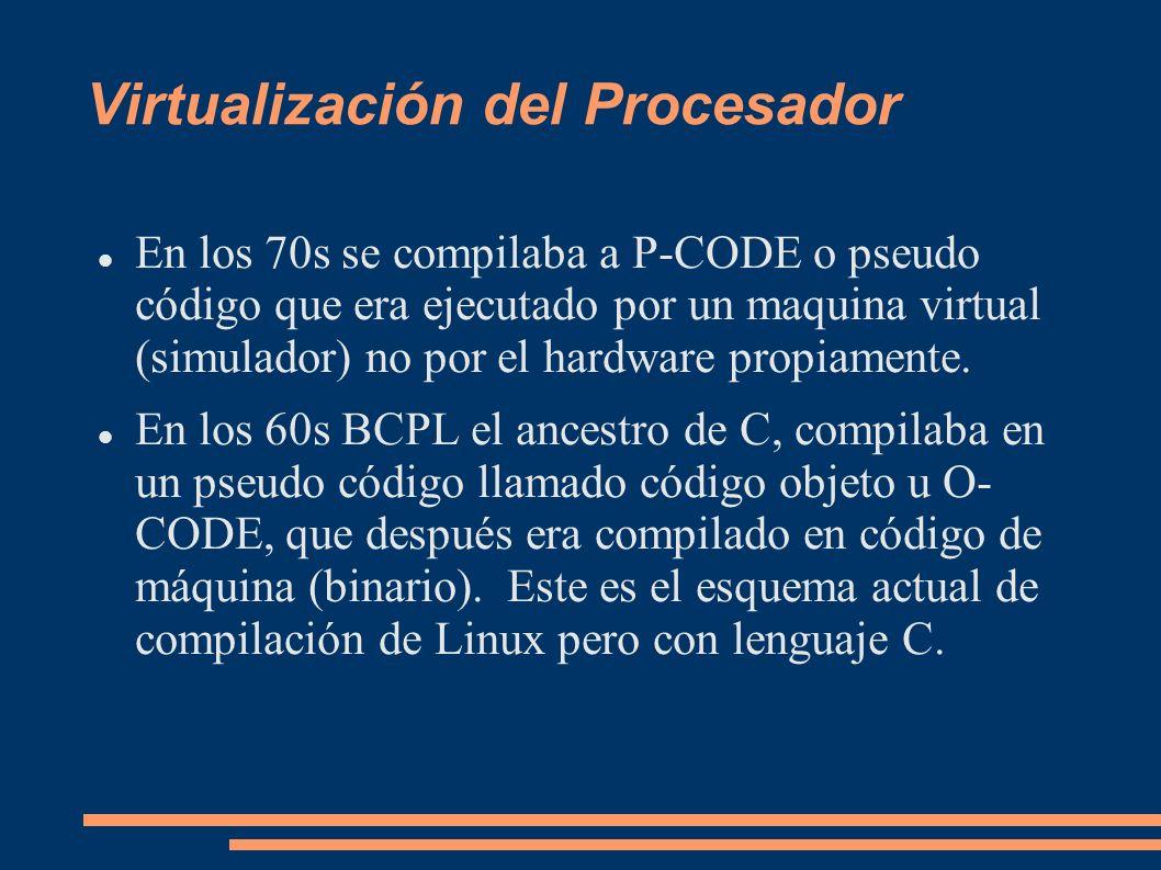 Virtualización del Procesador