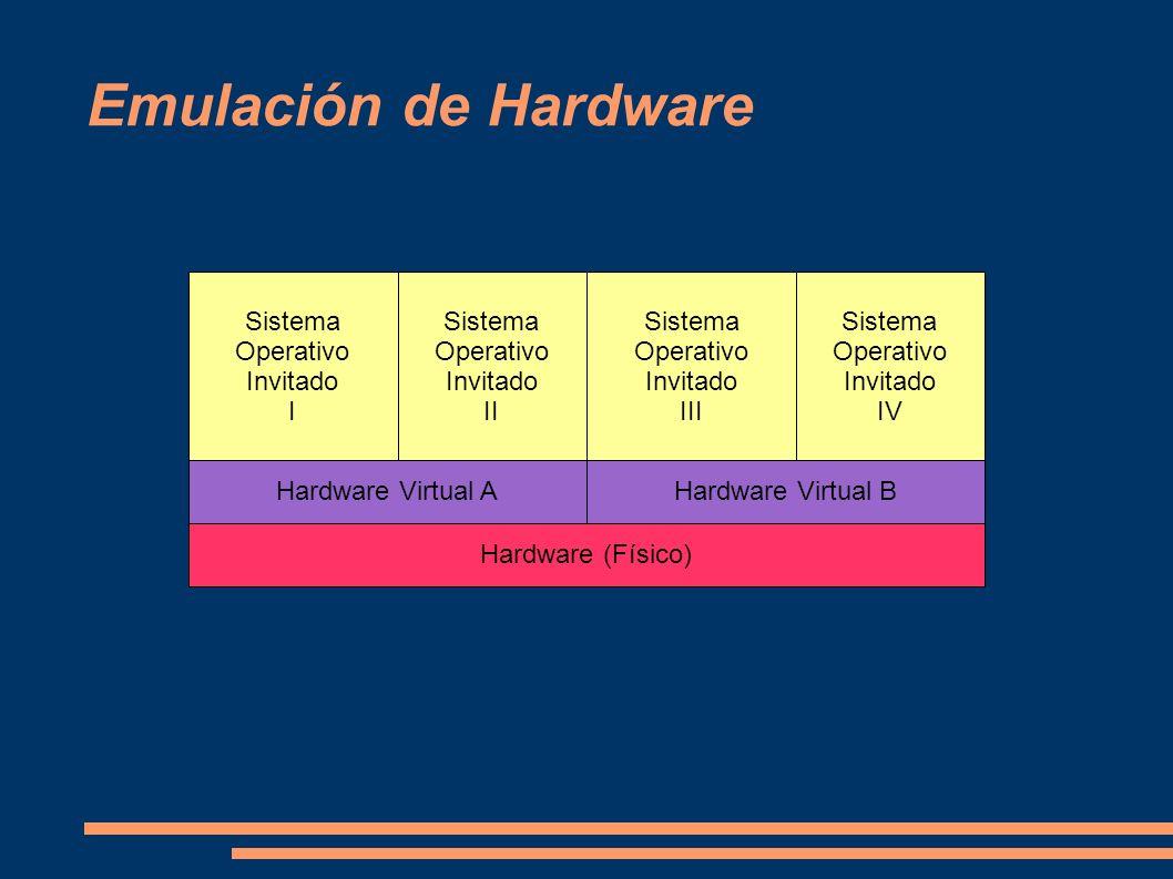 Emulación de Hardware Sistema Operativo Invitado I