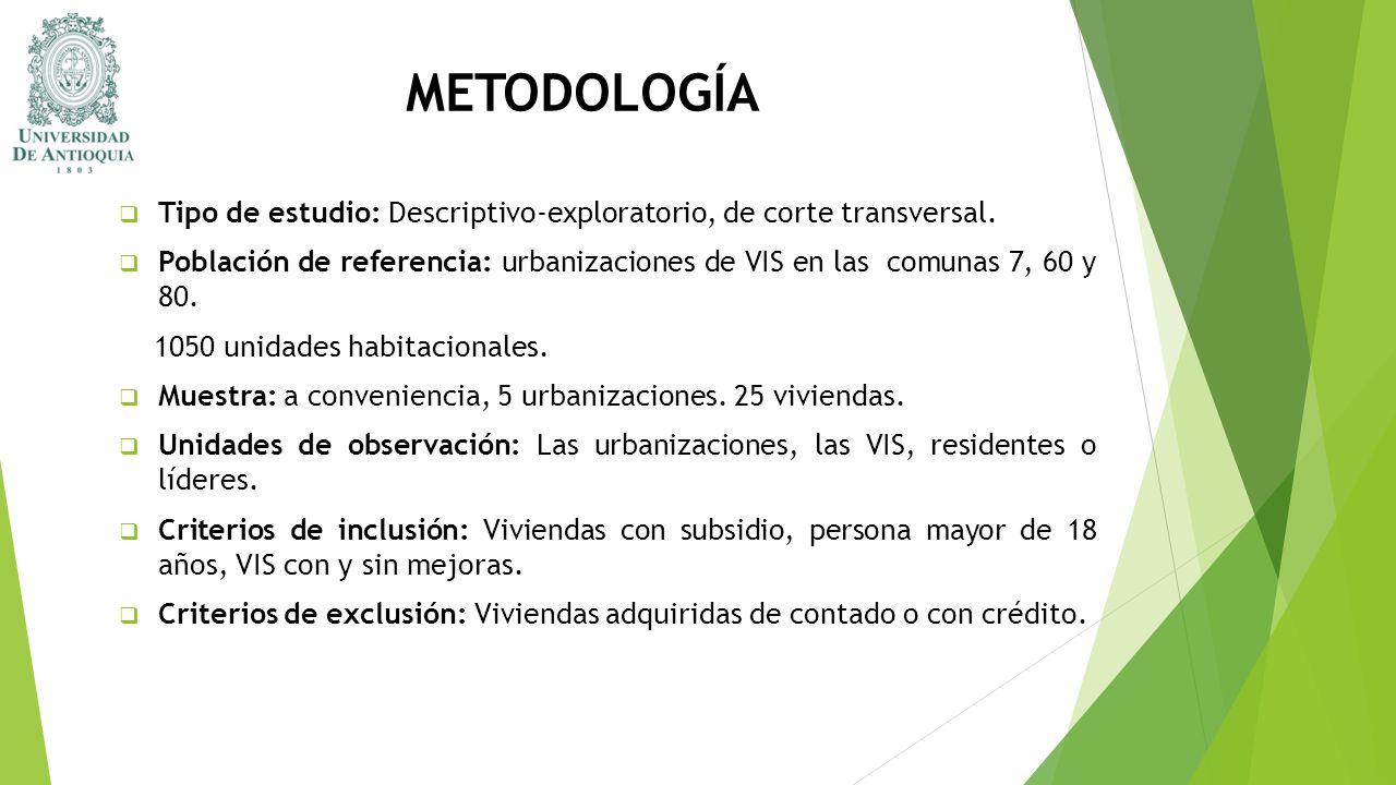 METODOLOGÍA Tipo de estudio: Descriptivo-exploratorio, de corte transversal.