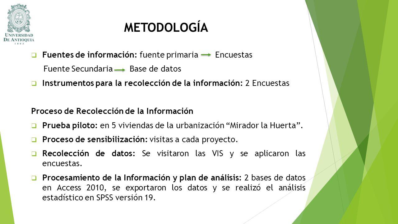 METODOLOGÍA Fuentes de información: fuente primaria Encuestas