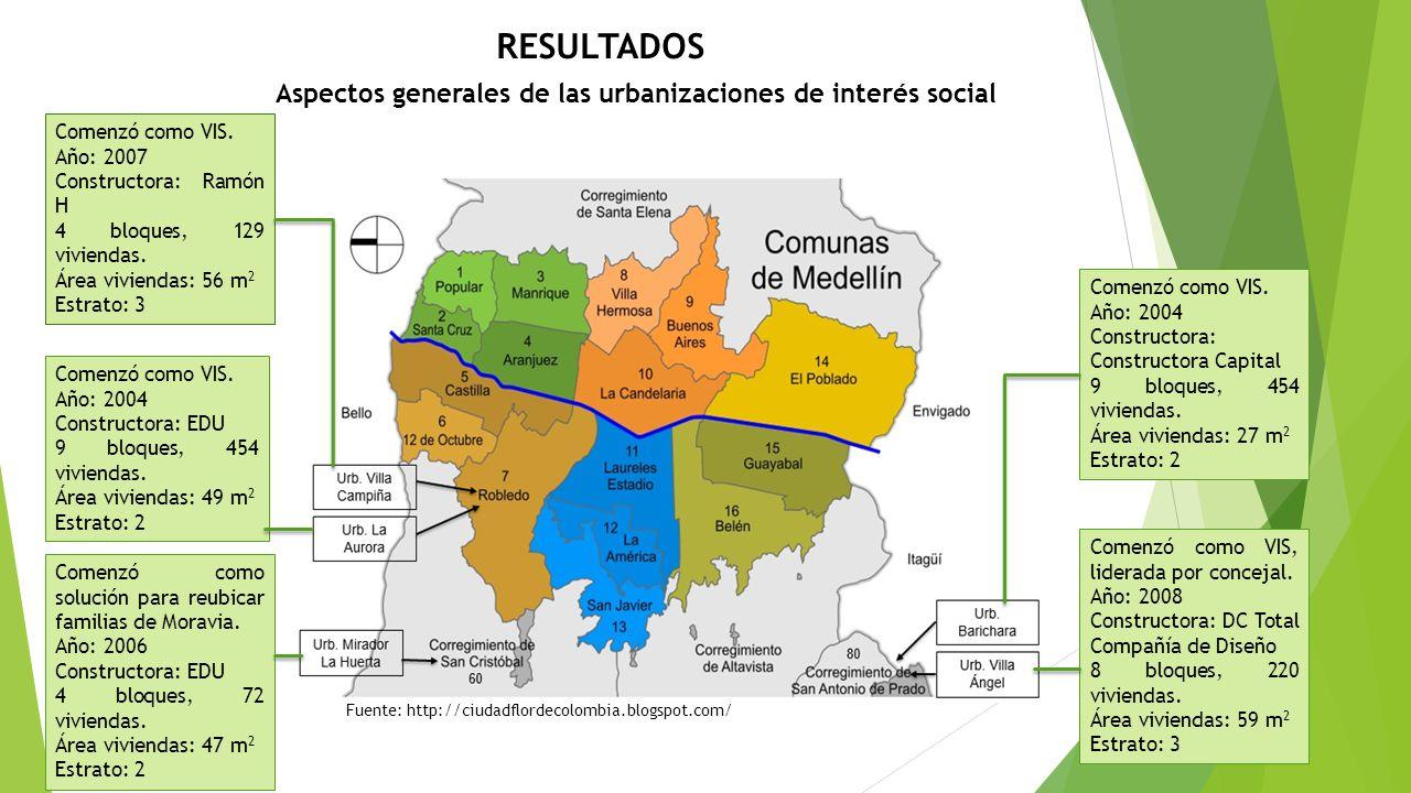 Aspectos generales de las urbanizaciones de interés social