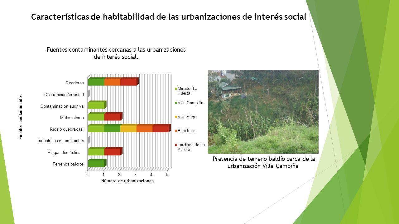 Características de habitabilidad de las urbanizaciones de interés social